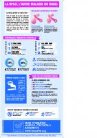 Infographie sur la BPCO